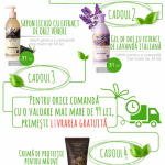 De unde poți cumpăra produse Bottega Verde în România