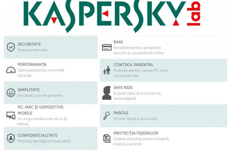 antivirus-kaspersky-compressor